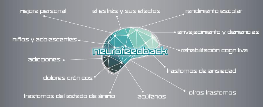 Neurofeedback, neuropsicología, tratamiento por neurofeedback, Neurofeedback Zaragoza, Manuel Olalla, Manuel Olaya